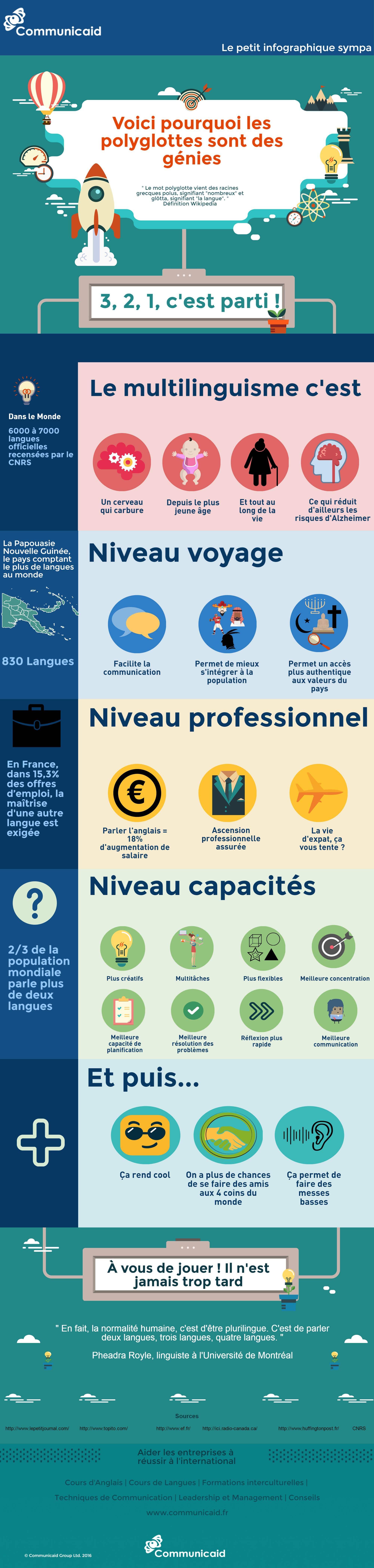 """Infographie: """"Voici pourquoi les polyglottes sont des génies"""""""