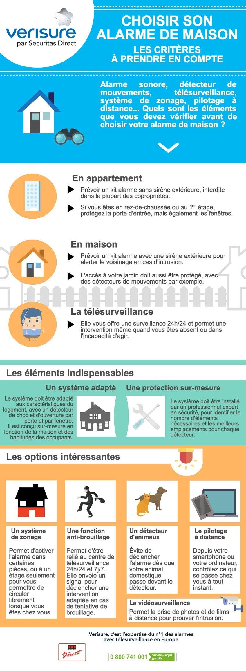 Alarme: conseils pour choisir le bon système d'alarme (infographie)